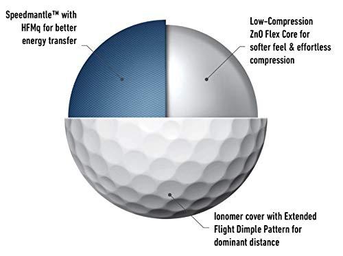 TaylorMade TM20 - Pelota de Golf para Mujer, Color Blanco, Talla única
