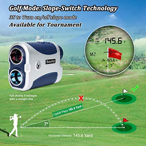 Bozily Telémetro Golf/Caza 1500 Yardas, 6X Aumento Laser Range Finder con Pendiente On/Off, Flag-Lock Tech con Vibración, Medición de Velocidad, Escaneo Continuo, Batería, para Golfista Profesional